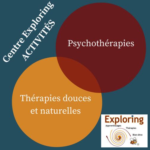 centre-exploring-activites