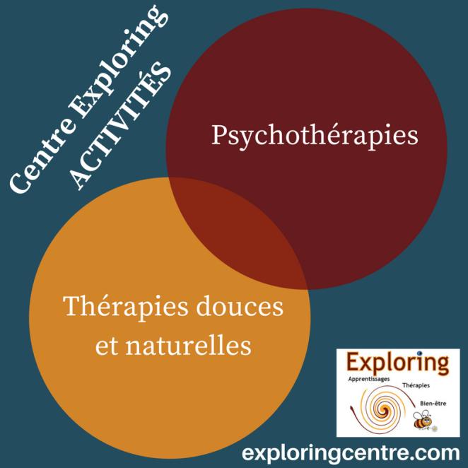 Centre Exploring ACTIVITÉS p1_CentreExploring