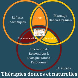 Centre Exploring ACTIVITÉS p3_therapies douces