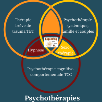 Centre Exploring ACTIVITÉS_ p2_psychotherapies
